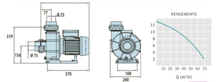 pompe de nage a contre courant 3 cv monophase